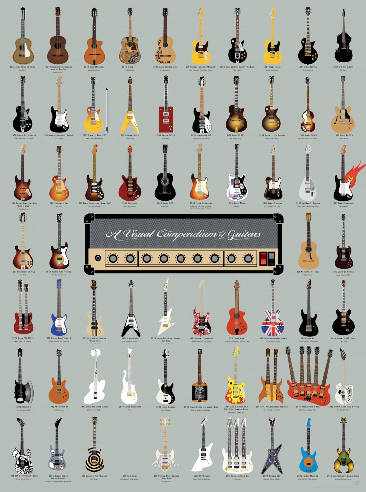 visual_compendium_of_guiters_1