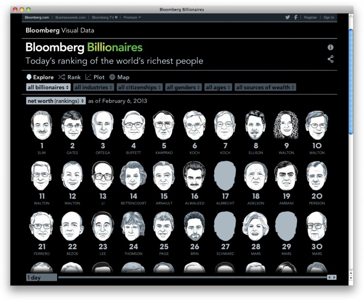 Bloomberg_Billionaires
