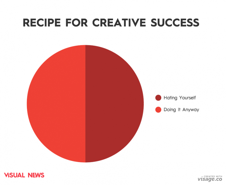 recipe_for_creative_success_infographics