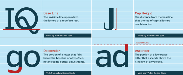 Basic_Typographic_Terms