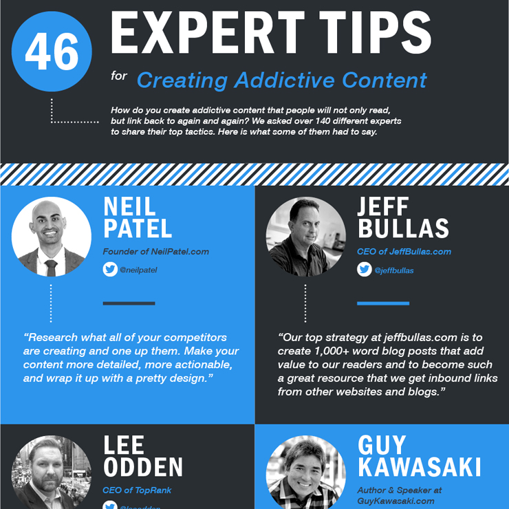 46expert_tips_for_creating_addictive_content