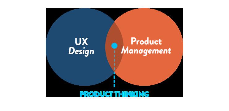 product-thinking