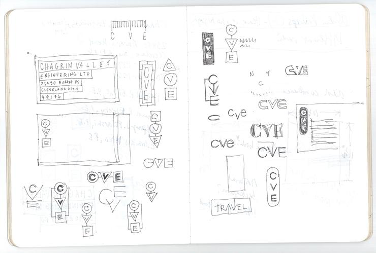 famous_designerrs_notebooks