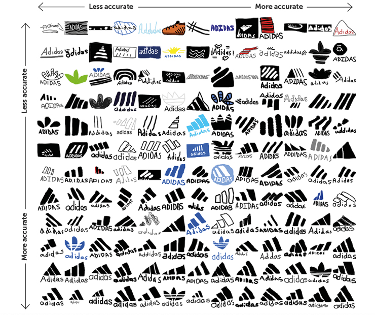 brand_in_memory_adidas