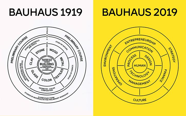 Bauhaus2019_8