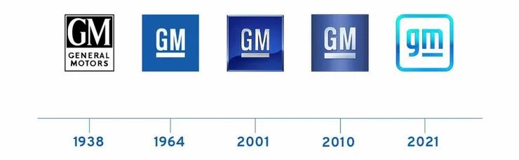 ゼネラルモータースのロゴの歴史