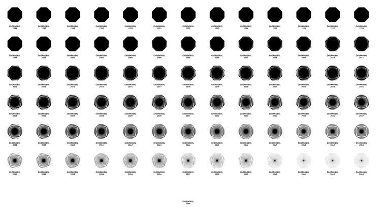チェルノブイリの「消えゆく」ロゴ
